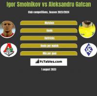 Igor Smolnikow vs Aleksandru Gatcan h2h player stats