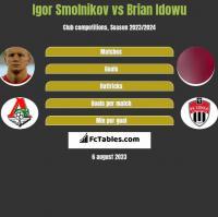 Igor Smolnikov vs Brian Idowu h2h player stats