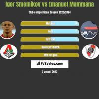 Igor Smolnikov vs Emanuel Mammana h2h player stats