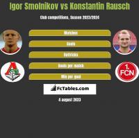 Igor Smolnikov vs Konstantin Rausch h2h player stats