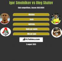 Igor Smolnikov vs Oleg Shatov h2h player stats
