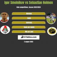 Igor Smolnikov vs Sebastian Holmen h2h player stats
