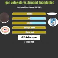 Igor Vetokele vs Armand Gnanduillet h2h player stats