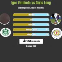 Igor Vetokele vs Chris Long h2h player stats