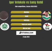 Igor Vetokele vs Samy Kehli h2h player stats