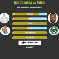 Igor Zubeldia vs Sidnei h2h player stats