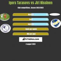Igors Tarasovs vs Jiri Nissinen h2h player stats