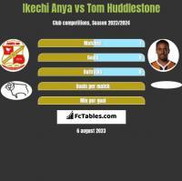 Ikechi Anya vs Tom Huddlestone h2h player stats