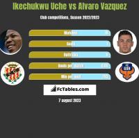 Ikechukwu Uche vs Alvaro Vazquez h2h player stats