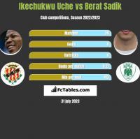 Ikechukwu Uche vs Berat Sadik h2h player stats