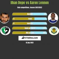 Ilhan Depe vs Aaron Lennon h2h player stats
