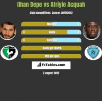 Ilhan Depe vs Afriyie Acquah h2h player stats