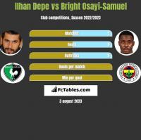 Ilhan Depe vs Bright Osayi-Samuel h2h player stats