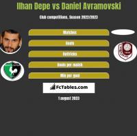 Ilhan Depe vs Daniel Avramovski h2h player stats