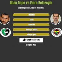 Ilhan Depe vs Emre Belozoglu h2h player stats