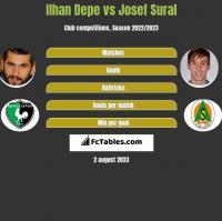 Ilhan Depe vs Josef Sural h2h player stats