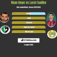Ilhan Depe vs Loret Sadiku h2h player stats