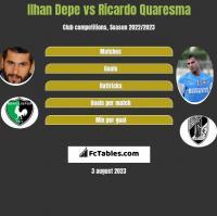 Ilhan Depe vs Ricardo Quaresma h2h player stats