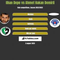 Ilhan Depe vs Ahmet Hakan Demirli h2h player stats