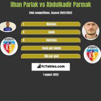 Ilhan Parlak vs Abdulkadir Parmak h2h player stats