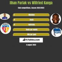 Ilhan Parlak vs Wilfried Kanga h2h player stats