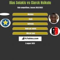 Ilias Solakis vs Clarck Nsikulu h2h player stats