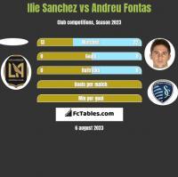Ilie Sanchez vs Andreu Fontas h2h player stats