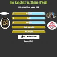Ilie Sanchez vs Shane O'Neill h2h player stats