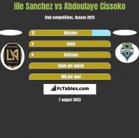 Ilie Sanchez vs Abdoulaye Cissoko h2h player stats