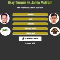 Ilkay Durmus vs Jamie McGrath h2h player stats