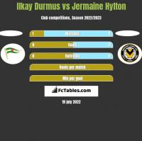 Ilkay Durmus vs Jermaine Hylton h2h player stats