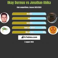 Ilkay Durmus vs Jonathan Obika h2h player stats