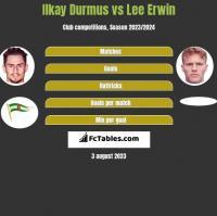 Ilkay Durmus vs Lee Erwin h2h player stats