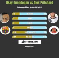 Ilkay Guendogan vs Alex Pritchard h2h player stats