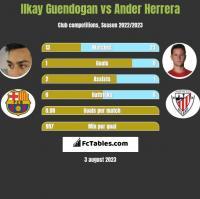 Ilkay Guendogan vs Ander Herrera h2h player stats