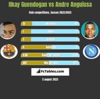 Ilkay Guendogan vs Andre Anguissa h2h player stats