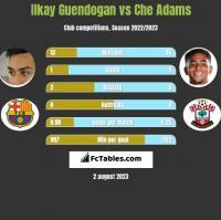 Ilkay Guendogan vs Che Adams h2h player stats