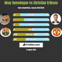 Ilkay Guendogan vs Christian Eriksen h2h player stats