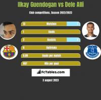 Ilkay Guendogan vs Dele Alli h2h player stats