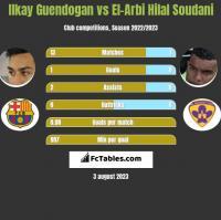 Ilkay Guendogan vs El-Arbi Hilal Soudani h2h player stats