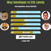 Ilkay Guendogan vs Erik Lamela h2h player stats