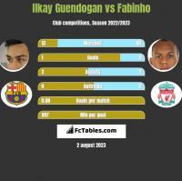 Ilkay Guendogan vs Fabinho h2h player stats