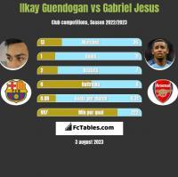 Ilkay Guendogan vs Gabriel Jesus h2h player stats