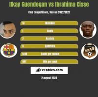 Ilkay Guendogan vs Ibrahima Cisse h2h player stats