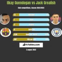 Ilkay Guendogan vs Jack Grealish h2h player stats