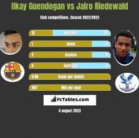 Ilkay Guendogan vs Jairo Riedewald h2h player stats