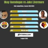 Ilkay Guendogan vs Jake Livermore h2h player stats
