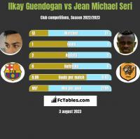 Ilkay Guendogan vs Jean Michael Seri h2h player stats