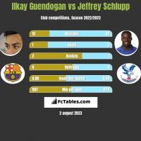 Ilkay Guendogan vs Jeffrey Schlupp h2h player stats