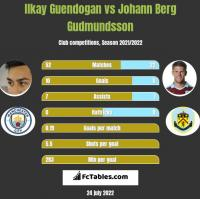 Ilkay Guendogan vs Johann Berg Gudmundsson h2h player stats